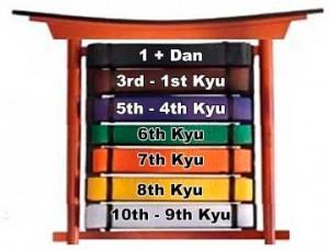 rank-rack